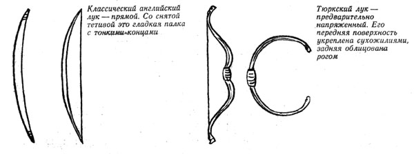 Как сделать стрелу для лука схемы